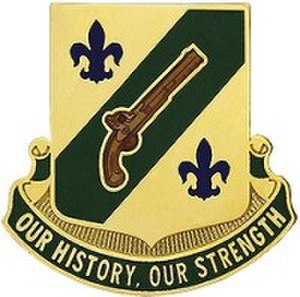 117th Military Police Battalion - 117th Military Police Battalion, Tennessee Army National Guard