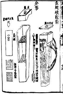 Timeline of rocket and missile technology