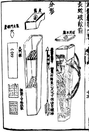 "Rocket launcher - A depiction of the 13th Century ""long serpent"" rocket launcher. The holes in the frame are designed to keep the rockets separate, from the 1510 edition of Wujing Zongyao."