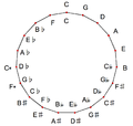 19-TET circle of fifths.png
