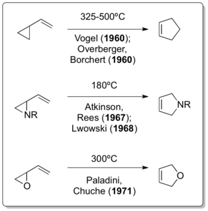 Historical Overview Vinylcyclopropane Rearrangement 1