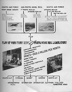 325th Air Division - The 325th printed over two million photos a month