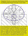 AA Quantum gravity S.jpg