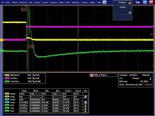 anomalous DLTS signal
