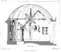 ARAGO Francois Astronomie Populaire T2 djvu 0057 Fig130.png