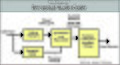 Acustic Block Diagram.jpg
