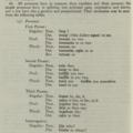 Aleut language.png