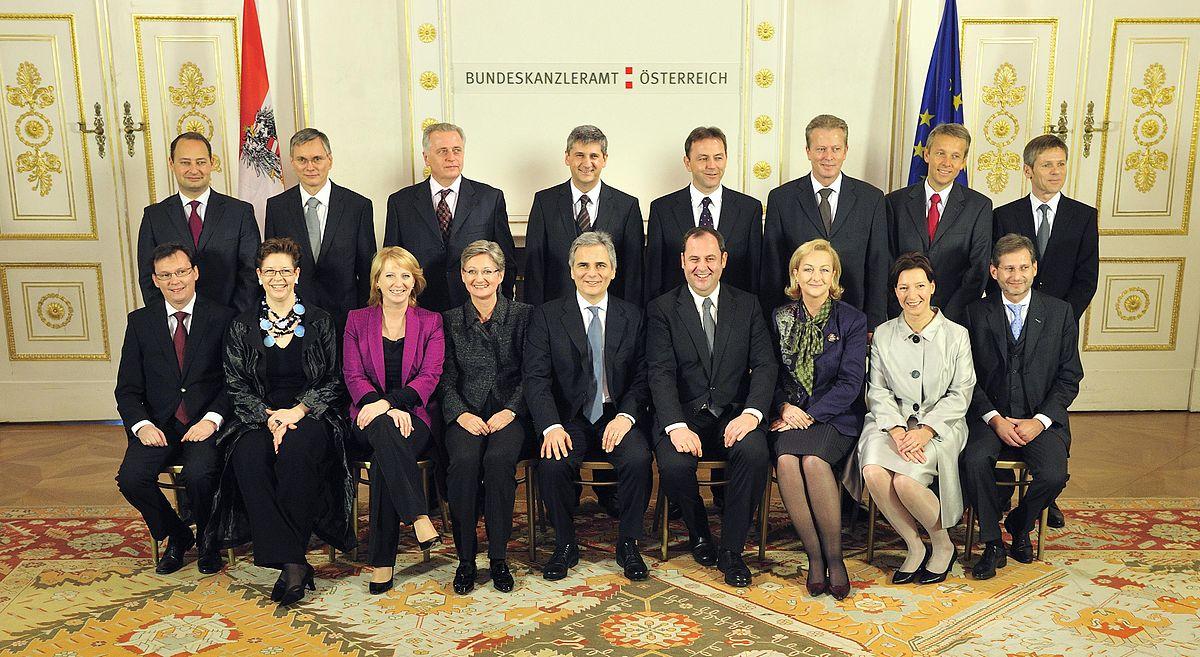 Bundesregierung österreich