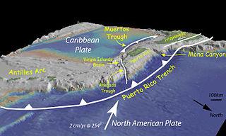 Lesser Antilles Volcanic Arc