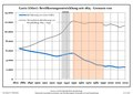 Bevölkerungsentwicklung Gartz (Oder).pdf