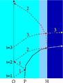 Bh-radar-radar-pulse.png