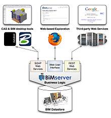 Web Service Software Developer Resume