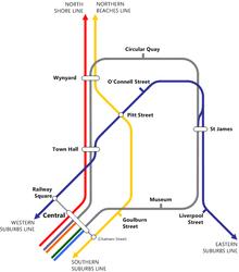 Eastern suburbs illawarra line