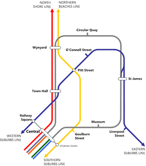 Eastern Suburbs railway line - The original railway network for the Sydney CBD planned by John Bradfield. The Eastern Suburbs line is drawn in blue.