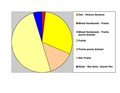 Brown Co Pie Chart No Text Version.pdf