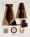Chemistry; plan and section of two blast furnaces. Coloured Wellcome V0024501ER.jpg