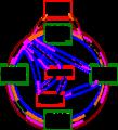 CircularFlowEN.png
