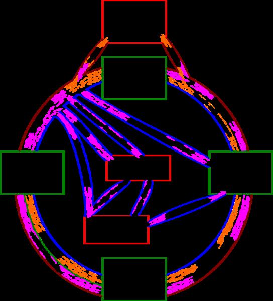 Circular flow of income - Wikipedia