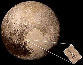 Coleta de Dados Colles - Image: Coleta de Dados Colles on Pluto
