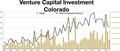Colorado Venture Capital.png