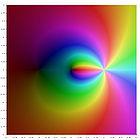 Complex polylogminus2.jpg