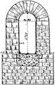 Coupe Aqueduc Brévenne (Valsonnière).png