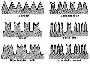 Crosscut saw - Common tooth patterns found on crosscut saws.