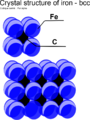 Crystal structure of iron - bcc - cubique centre.png