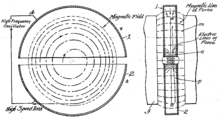 Cyclotron patent.png