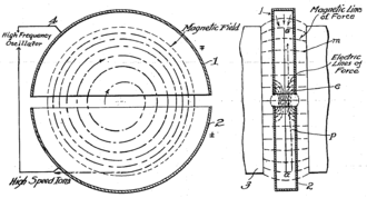 Two-dimensional gas - Diagram of cyclotron operation from Lawrence's 1934 patent.