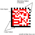 De-wiki als 14x14 Data Matrix Code.png