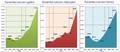 Dynamika ludności Środy Wielkopolskiej 2002-2010.png