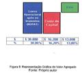EVA-Economic Value Added v2.png