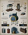 Electricity; page to a partwork on science, with pictures of Wellcome V0025335EL.jpg