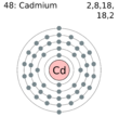 Electron shell 048 cadmium.png