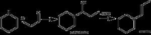 Enamine - Enamine synthesis with a carbinolamine intermediate.