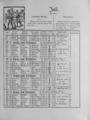 Harz-Berg-Kalender 1920 008.png