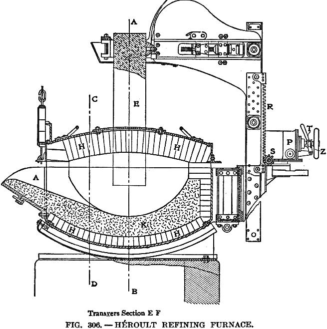 Heroult refining furnace Transversal view Stoughton
