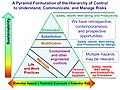 Hoover-Pyramid Formulation of the Hierarchy of Control-20190203.jpg