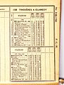 Horaires 1929 ligne Triguères Surgy.JPG