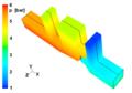 Hydraulic culvert - pressure field.png