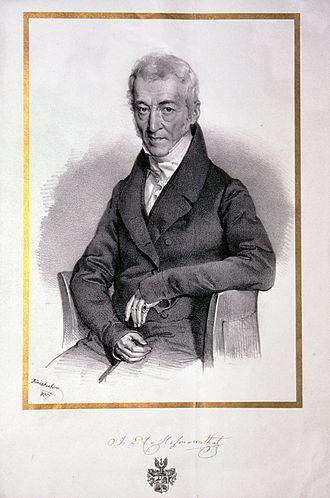 Isaak Löw Hofmann, Edler von Hofmannsthal - Isaak Löw Hofmann von Hofmannsthal, 1837