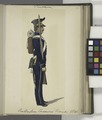 Italy. Sardinia, 1833-1838 (NYPL b14896507-1536311).tiff