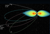 Juno trajectory through radiation belts.png