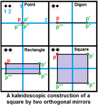 Kaleidoscopic construction of square.png