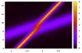 KdV simulation.png