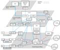 Kiến trúc mạng IMS.png