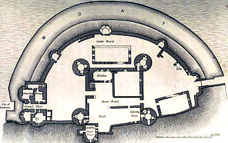 Cambrian Archaeological Association - Kidwelly Castle plan used to illustrate G T Clark's article
