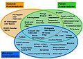 Kondensator-Applikationen-Wiki-07-02-11.jpg