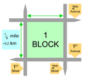Langley BC Block Diagram.png